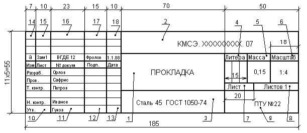 Основная надпись (гост 2. 104-68).