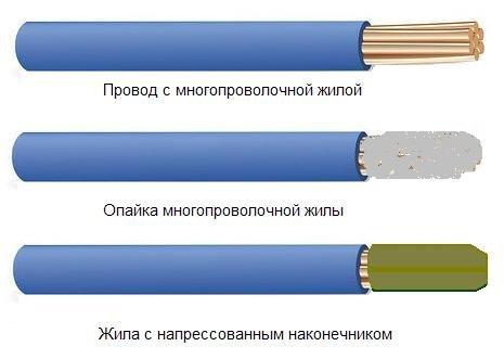 электрические проводники схемы